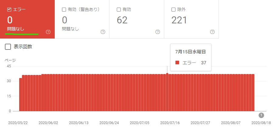 Google Search Console の検証結果